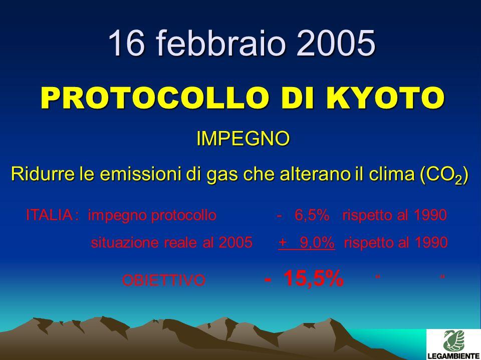 16 febbraio 2005 PROTOCOLLO DI KYOTO IMPEGNO Ridurre le emissioni di gas che alterano il clima (CO 2 ) ITALIA : impegno protocollo - 6,5% rispetto al 1990 situazione reale al 2005 + 9,0% rispetto al 1990 OBIETTIVO - 15,5%