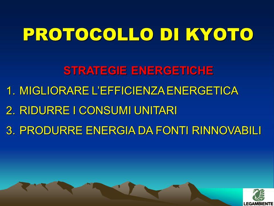 PROTOCOLLO DI KYOTO STRATEGIE ENERGETICHE 1.MIGLIORARE LEFFICIENZA ENERGETICA 2.