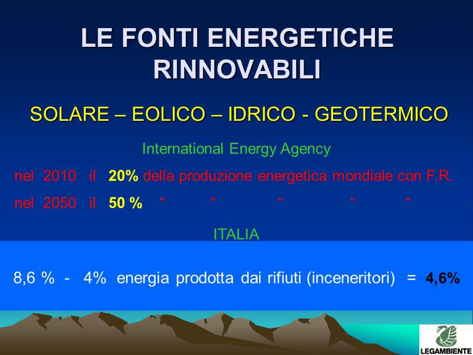 LE FONTI ENERGETICHE RINNOVABILI NEL MONDO PANNELLI SOLARI AUSTRIA 2.500.000 metri quadrati di pannelli solari ITALIA 58.000 EOLICO GERMANIA 14.000 MW installati ITALIA 1.000 GEOTERMICO SVIZZERA 40% delle case riscaldate ITALIA 665 MW installi SOLARE FOTOVOLTAICO GIAPPONE 640 MW installati ITALIA 27 MW