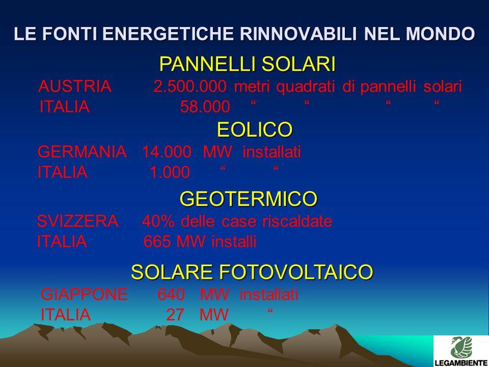 STATO DELLARTE DELLEOLICO IN ABRUZZO EOLICO INSTALLATO Campo eolicoaerogeneratoriPotenza (MW) Castiglione M.