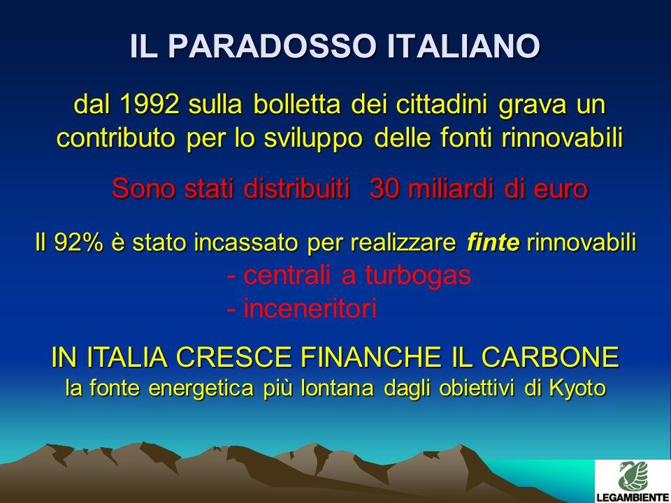 IL PARADOSSO ITALIANO dal 1992 sulla bolletta dei cittadini grava un contributo per lo sviluppo delle fonti rinnovabili Sono stati distribuiti 30 miliardi di euro Il 92% è stato incassato per realizzare finte rinnovabili - centrali a turbogas - inceneritori IN ITALIA CRESCE FINANCHE IL CARBONE la fonte energetica più lontana dagli obiettivi di Kyoto