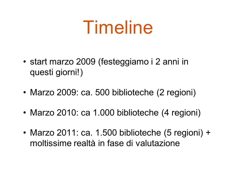 Timeline start marzo 2009 (festeggiamo i 2 anni in questi giorni!) Marzo 2009: ca. 500 biblioteche (2 regioni) Marzo 2010: ca 1.000 biblioteche (4 reg