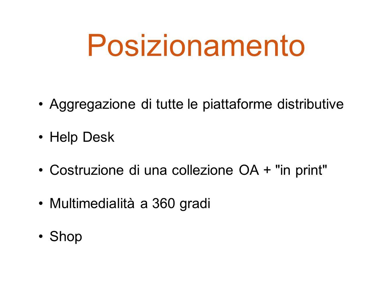 Posizionamento Aggregazione di tutte le piattaforme distributive Help Desk Costruzione di una collezione OA +