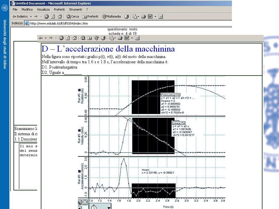 Learning object Meccanica Esemplificazione per la rappresentazione, analisi dati e conclusioni su un esperimento