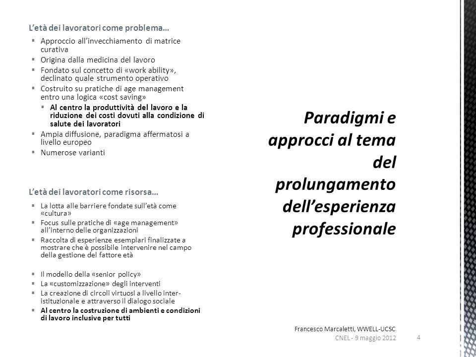 CNEL - 9 maggio 2012 5 Francesco Marcaletti, WWELL-UCSC Medico del lavoro Lavoratore Work ability questionnaire Work ability index Datore di lavoro Feedback Interventi FIOH Formazione, consulenza, servizi su age management Piani governativi nazionali Dialogo sociale
