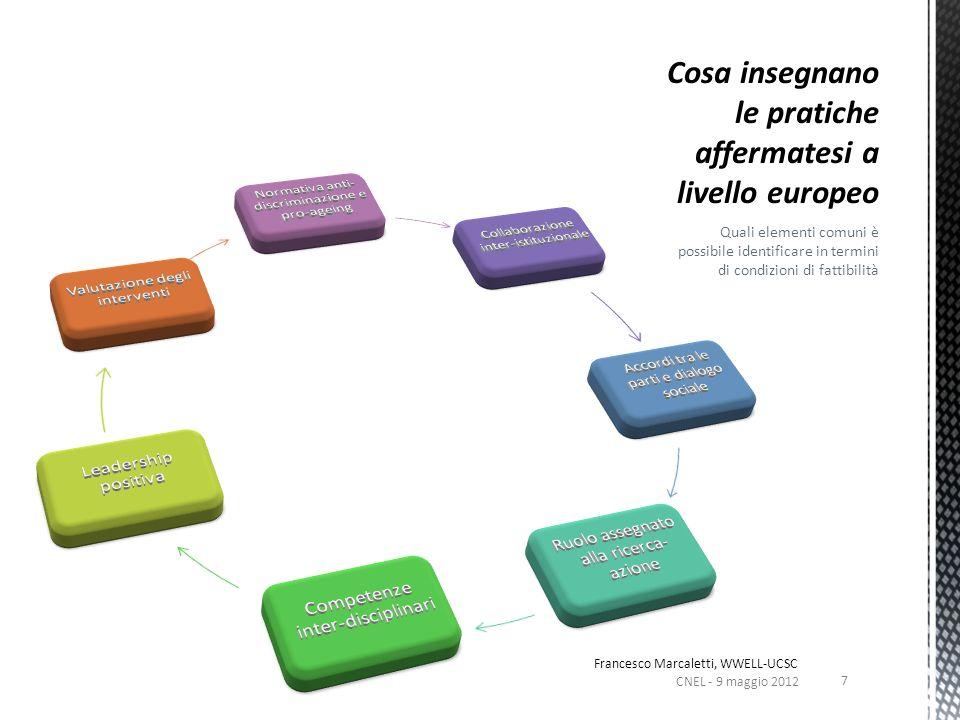 Quali elementi comuni è possibile identificare in termini di condizioni di fattibilità CNEL - 9 maggio 2012 7 Francesco Marcaletti, WWELL-UCSC