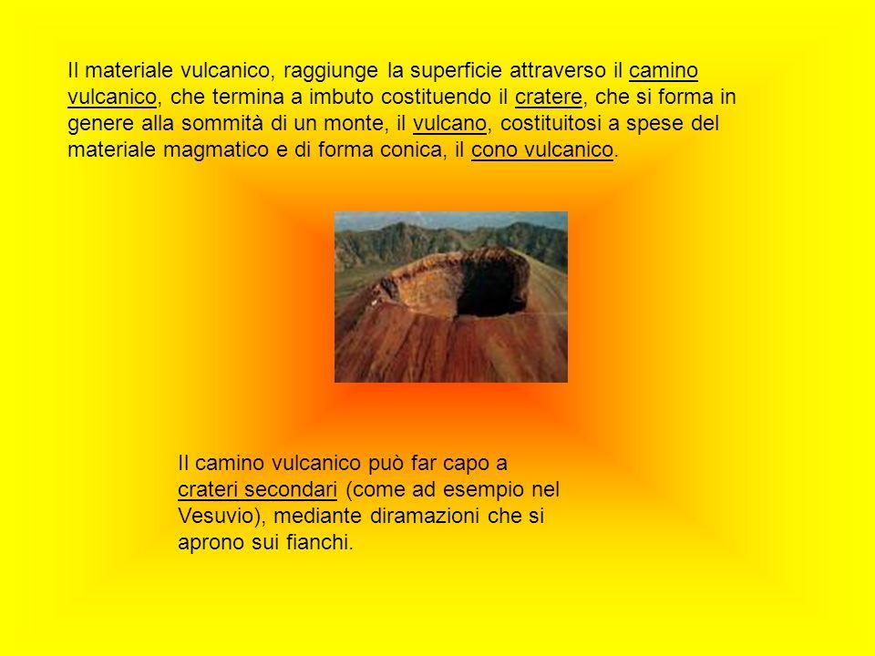 Il materiale vulcanico, raggiunge la superficie attraverso il camino vulcanico, che termina a imbuto costituendo il cratere, che si forma in genere al