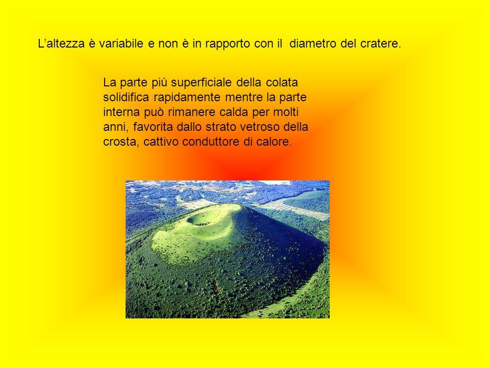 Laltezza è variabile e non è in rapporto con il diametro del cratere. La parte più superficiale della colata solidifica rapidamente mentre la parte in