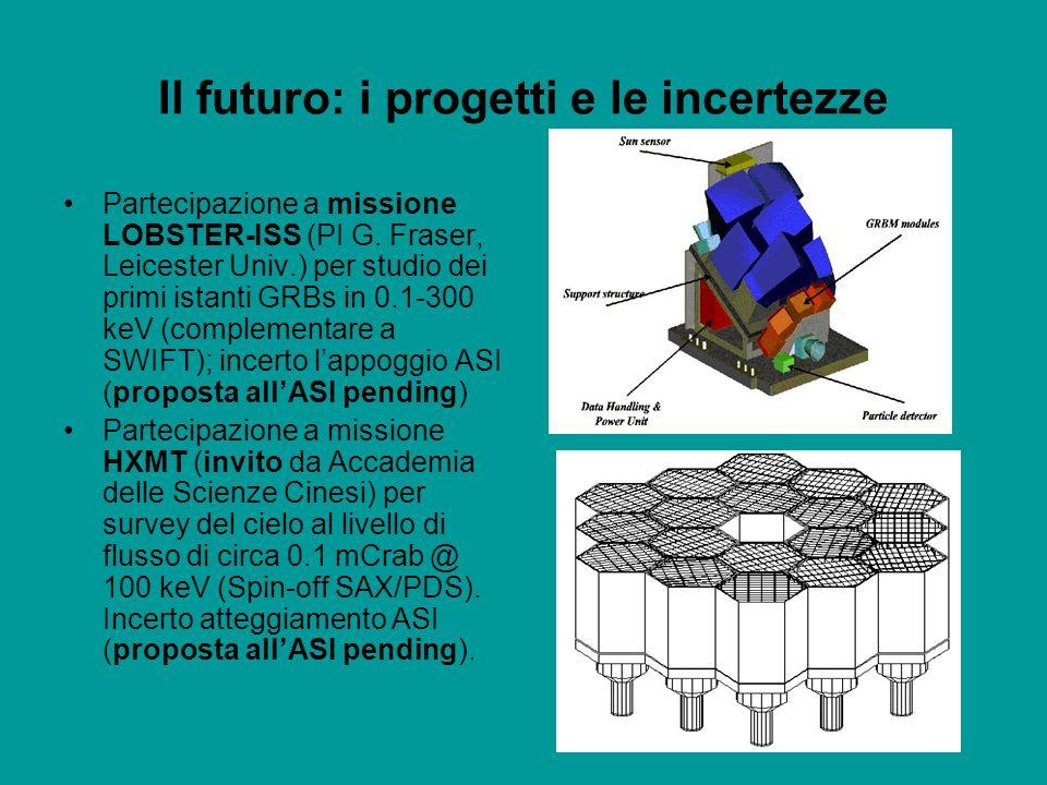 Il futuro: i progetti e le incertezze Partecipazione a missione LOBSTER-ISS (PI G. Fraser, Leicester Univ.) per studio dei primi istanti GRBs in 0.1-3