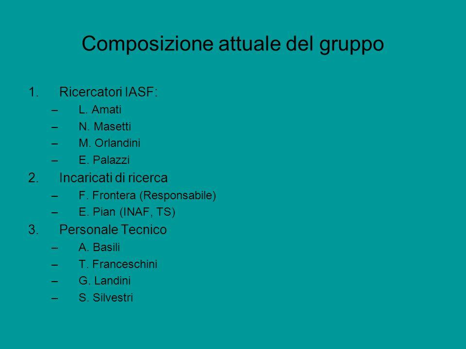 Composizione attuale del gruppo 1.Ricercatori IASF: –L. Amati –N. Masetti –M. Orlandini –E. Palazzi 2.Incaricati di ricerca –F. Frontera (Responsabile
