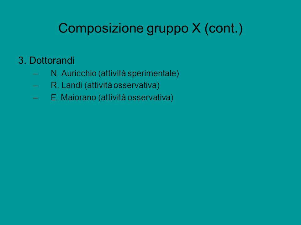 Composizione gruppo X (cont.) 3. Dottorandi –N. Auricchio (attività sperimentale) –R. Landi (attività osservativa) –E. Maiorano (attività osservativa)