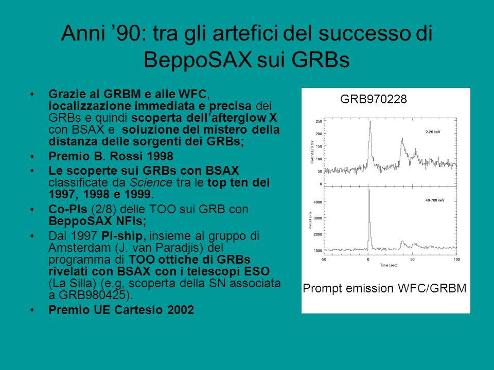Anni 90: tra gli artefici del successo di BeppoSAX sui GRBs Grazie al GRBM e alle WFC, localizzazione immediata e precisa dei GRBs e quindi scoperta d