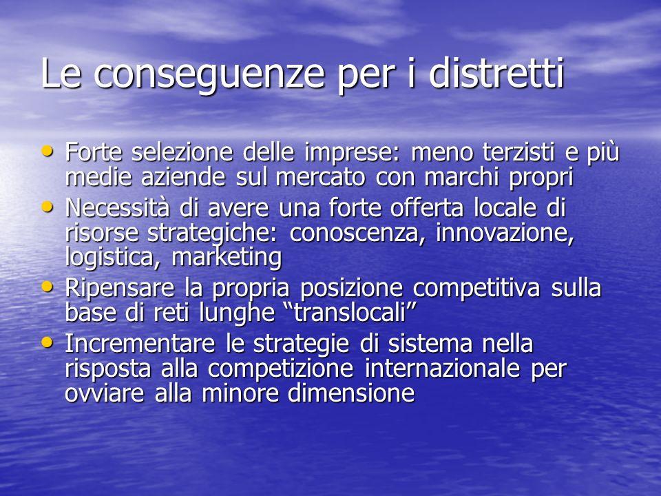 La politica regionale per lo sviluppo dei distretti produttivi: il caso della legge regionale 23/2007 della Regione Puglia Promozione e riconoscimento dei distretti produttivi