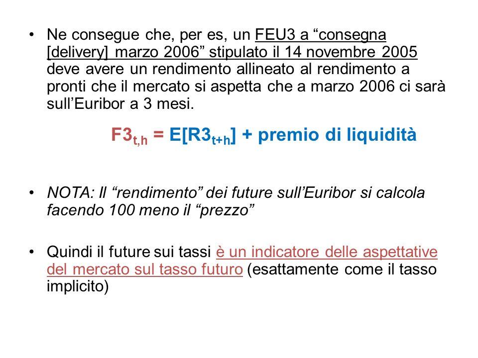 Ne consegue che, per es, un FEU3 a consegna [delivery] marzo 2006 stipulato il 14 novembre 2005 deve avere un rendimento allineato al rendimento a pronti che il mercato si aspetta che a marzo 2006 ci sarà sullEuribor a 3 mesi.