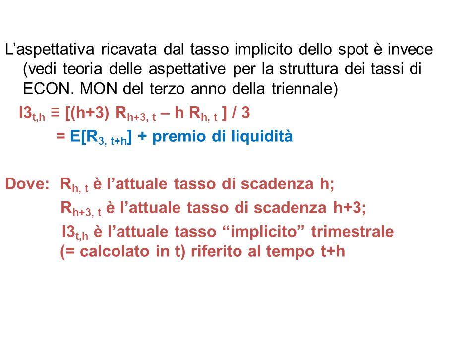 Laspettativa ricavata dal tasso implicito dello spot è invece (vedi teoria delle aspettative per la struttura dei tassi di ECON.