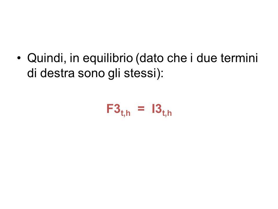 Quindi, in equilibrio (dato che i due termini di destra sono gli stessi): F3 t,h = I3 t,h