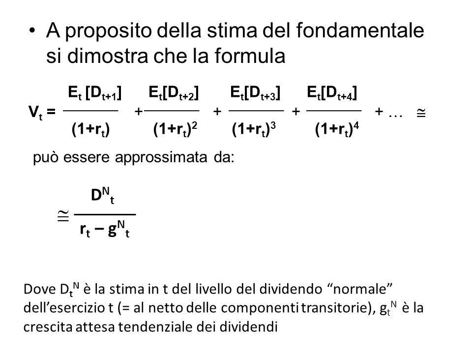 A proposito della stima del fondamentale si dimostra che la formula V t = + + + + … può essere approssimata da: E t [D t+1 ] E t [D t+2 ] E t [D t+3 ] E t [D t+4 ] (1+r t ) (1+r t ) 2 (1+r t ) 3 (1+r t ) 4 D N t r t – g N t Dove D t N è la stima in t del livello del dividendo normale dellesercizio t (= al netto delle componenti transitorie), g t N è la crescita attesa tendenziale dei dividendi