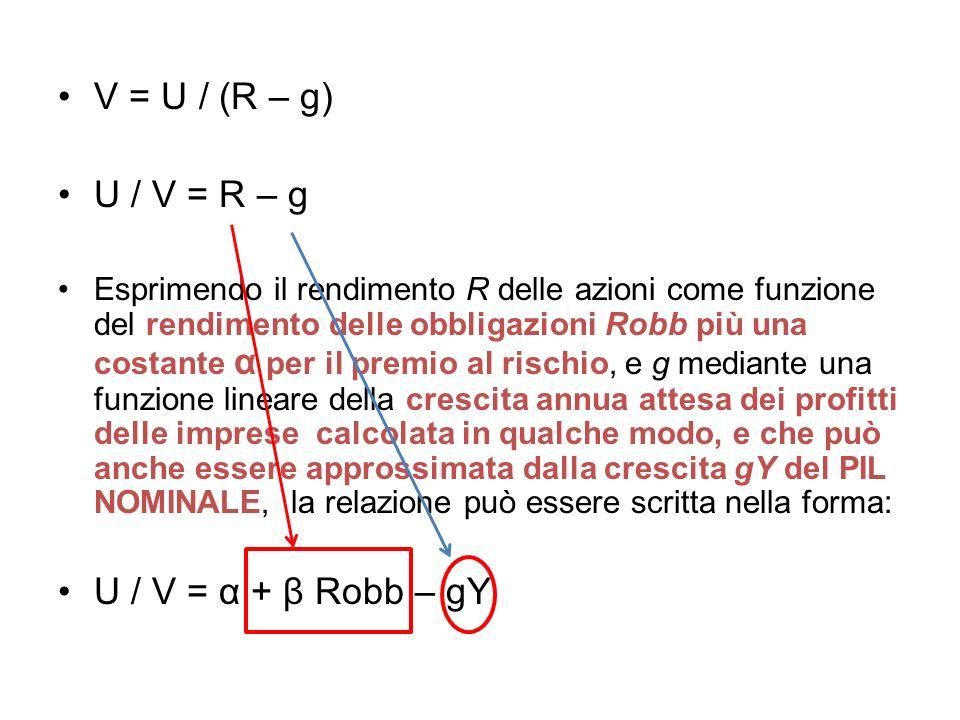 V = U / (R – g) U / V = R – g Esprimendo il rendimento R delle azioni come funzione del rendimento delle obbligazioni Robb più una costante α per il premio al rischio, e g mediante una funzione lineare della crescita annua attesa dei profitti delle imprese calcolata in qualche modo, e che può anche essere approssimata dalla crescita gY del PIL NOMINALE, la relazione può essere scritta nella forma: U / V = α + β Robb – gY