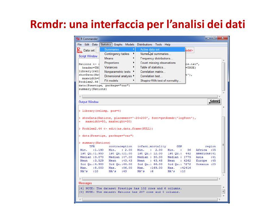 Rcmdr: una interfaccia per lanalisi dei dati