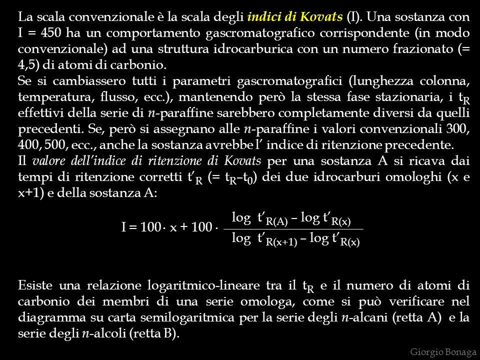Giorgio Bonaga La scala convenzionale è la scala degli indici di Kovats (I). Una sostanza con I = 450 ha un comportamento gascromatografico corrispond
