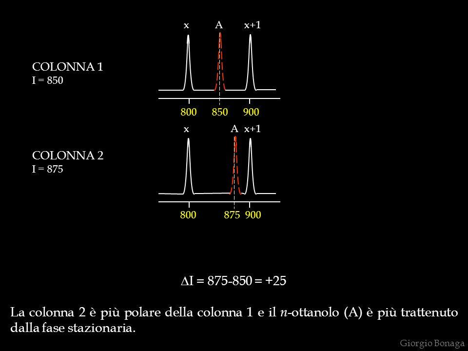 Giorgio Bonaga I = 875-850 = +25 La colonna 2 è più polare della colonna 1 e il n -ottanolo (A) è più trattenuto dalla fase stazionaria. 800 875 900 8