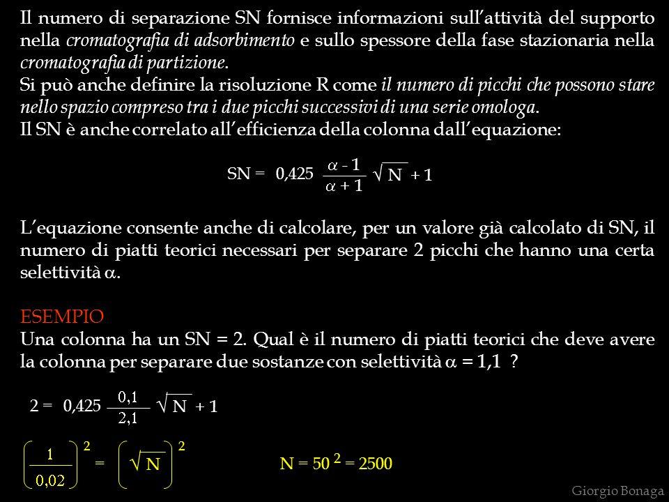Giorgio Bonaga Il numero di separazione SN fornisce informazioni sullattività del supporto nella cromatografia di adsorbimento e sullo spessore della