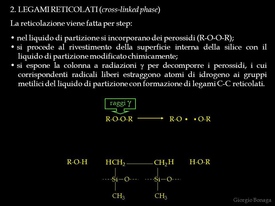 2. LEGAMI RETICOLATI ( cross-linked phase ) La reticolazione viene fatta per step: nel liquido di partizione si incorporano dei perossidi (R-O-O-R); s