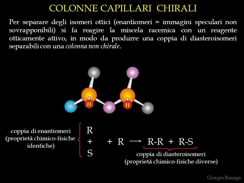 COLONNE CAPILLARI CHIRALI Per separare degli isomeri ottici (enantiomeri = immagini speculari non sovrapponibili) si fa reagire la miscela racemica co