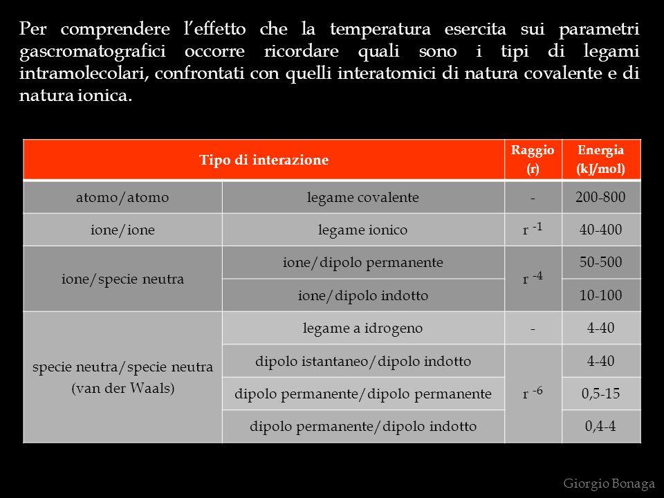 Per comprendere leffetto che la temperatura esercita sui parametri gascromatografici occorre ricordare quali sono i tipi di legami intramolecolari, co