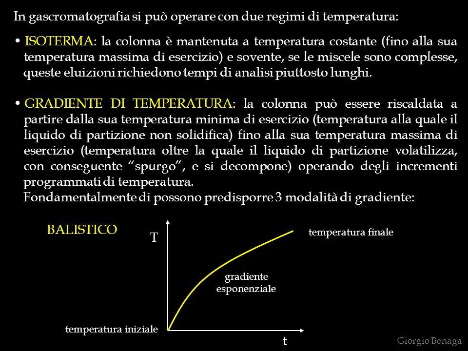 In gascromatografia si può operare con due regimi di temperatura: ISOTERMA: la colonna è mantenuta a temperatura costante (fino alla sua temperatura m