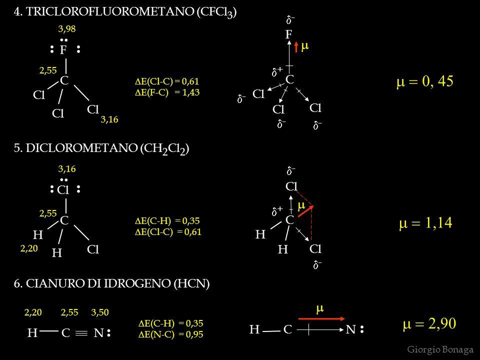 - 4. TRICLOROFLUOROMETANO (CFCl 3 ) F C Cl F C Cl E(Cl-C) = 0,61 E(F-C) = 1,43 - - - +.. Cl C H Cl H C H Cl H E(C-H) = 0,35 E(Cl-C) = 0,61 - - +.. 5.
