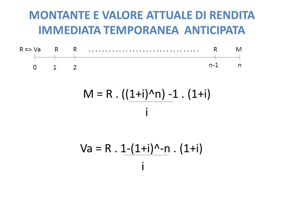 MONTANTE E VALORE ATTUALE DI RENDITA IMMEDIATA TEMPORANEA ANTICIPATA M = R. ((1+i)^n) -1. (1+i) i Va = R. 1-(1+i)^-n. (1+i) i 012 n-1n R => VaRRRM....