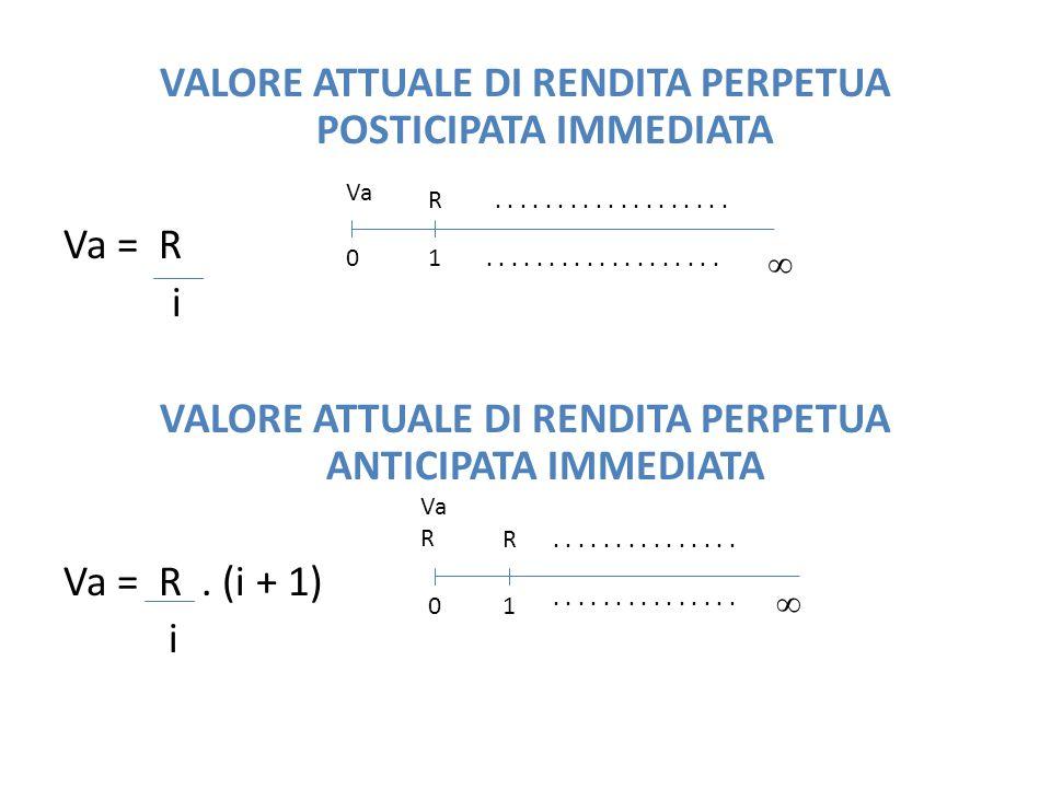 VALORE ATTUALE DI RENDITA PERPETUA POSTICIPATA IMMEDIATA Va = R i VALORE ATTUALE DI RENDITA PERPETUA ANTICIPATA IMMEDIATA Va = R. (i + 1) i 01 01 R R