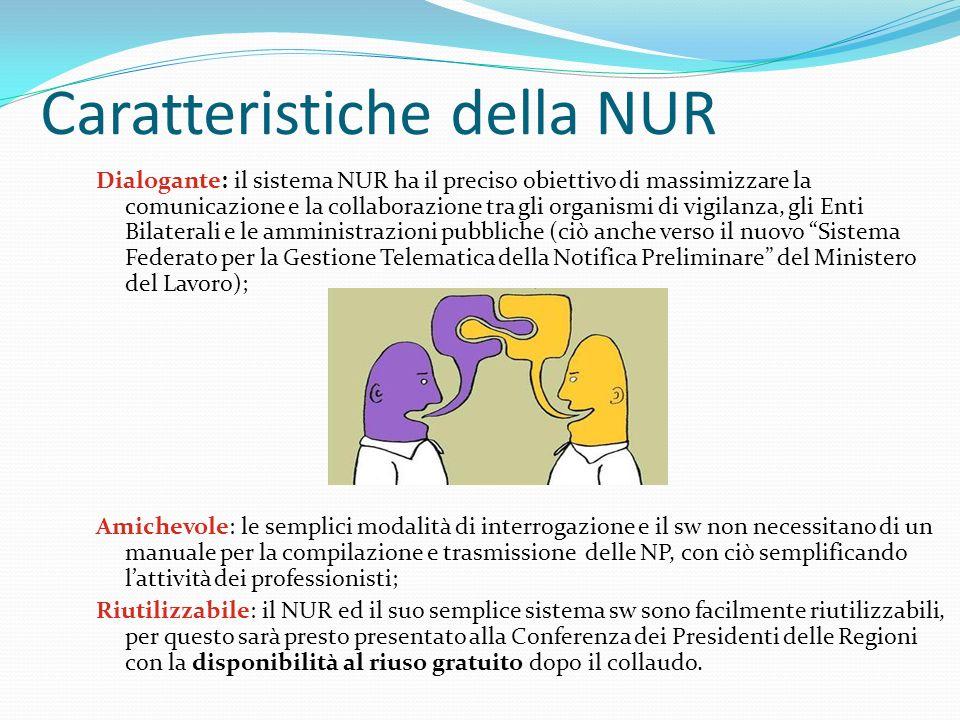 Caratteristiche della NUR Dialogante: il sistema NUR ha il preciso obiettivo di massimizzare la comunicazione e la collaborazione tra gli organismi di