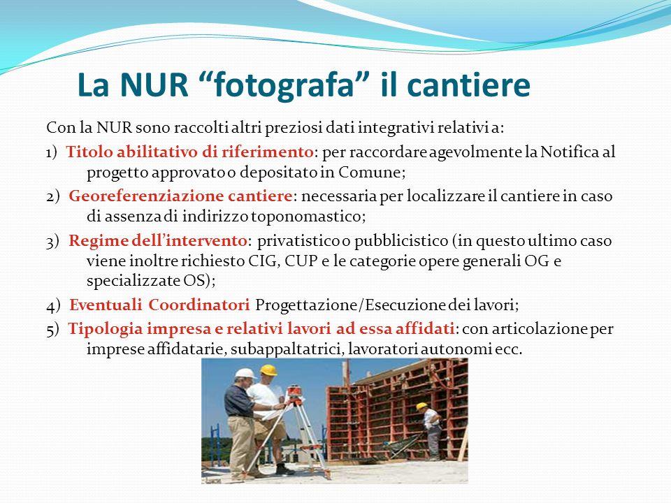 La NUR fotografa il cantiere Con la NUR sono raccolti altri preziosi dati integrativi relativi a: 1) Titolo abilitativo di riferimento: per raccordare