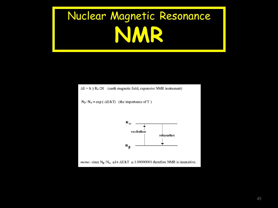 Nuclear Magnetic Resonance NMR 45