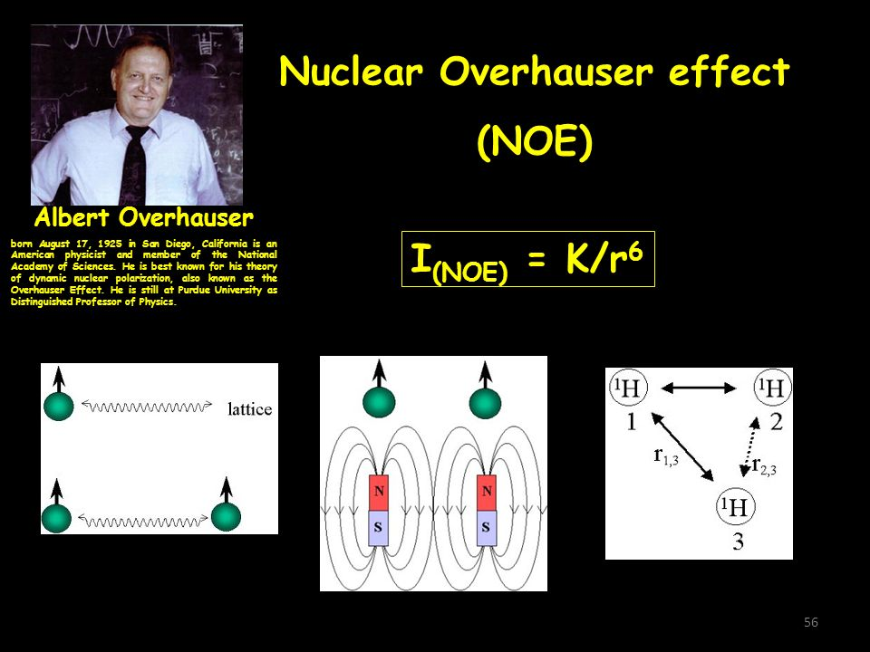 Albert Overhauser born August 17, 1925 in San Diego, California is an American physicist and member of the National Academy of Sciences. He is best kn