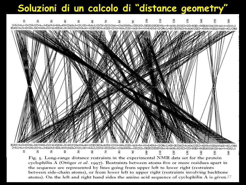 Soluzioni di un calcolo di distance geometry 57