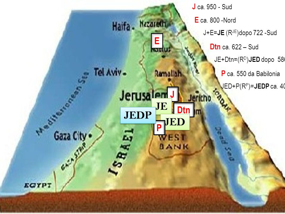 J J JED+P(R P )= JEDP ca. 400 E JE Dtn JED P JEDP J ca. 950 - Sud E ca. 800 -Nord Dtn ca. 622 – Sud J+E= JE (R JE )dopo 722 -Sud JE+Dtn=(R D ) JED dop