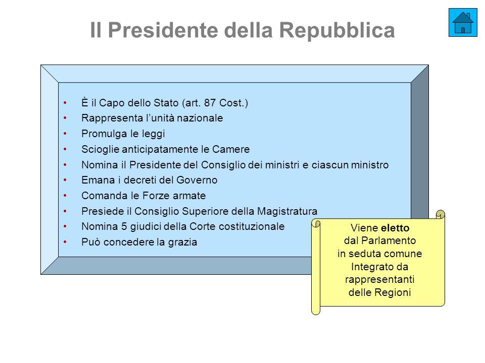 Il Presidente della Repubblica È il Capo dello Stato (art. 87 Cost.) Rappresenta lunità nazionale Promulga le leggi Scioglie anticipatamente le Camere