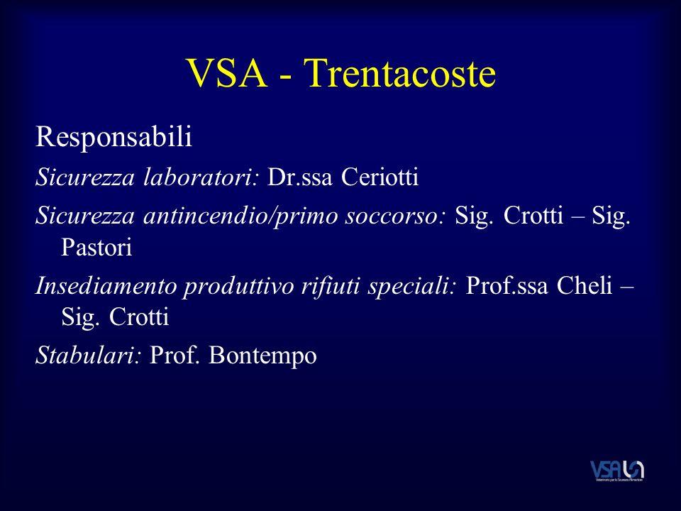 VSA - Trentacoste Responsabili Sicurezza laboratori: Dr.ssa Ceriotti Sicurezza antincendio/primo soccorso: Sig.