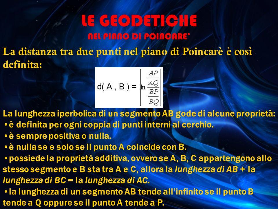 LE GEODETICHE NEL PIANO DI POINCARE La distanza tra due punti nel piano di Poincarè è così definita: La lunghezza iperbolica di un segmento AB gode di