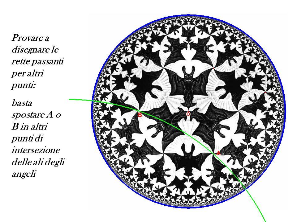 Provare a disegnare le rette passanti per altri punti: basta spostare A o B in altri punti di intersezione delle ali degli angeli