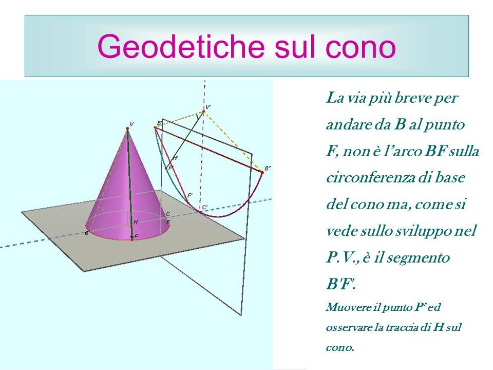 Geodetiche sul cono La via più breve per andare da B al punto F, non è larco BF sulla circonferenza di base del cono ma, come si vede sullo sviluppo n
