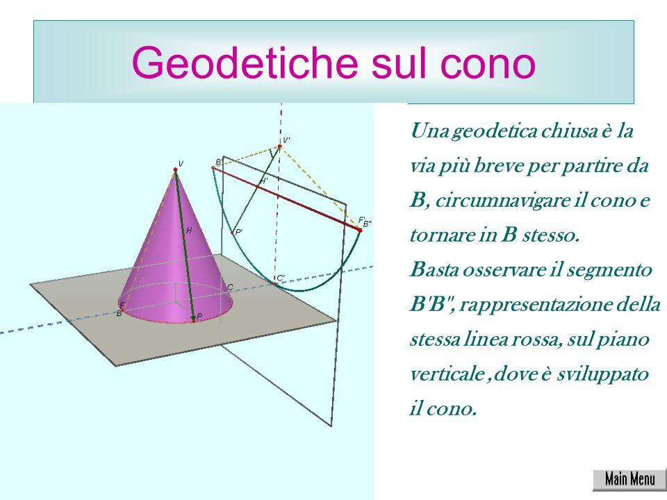 Geodetiche sul cono Una geodetica chiusa è la via più breve per partire da B, circumnavigare il cono e tornare in B stesso. Basta osservare il segment