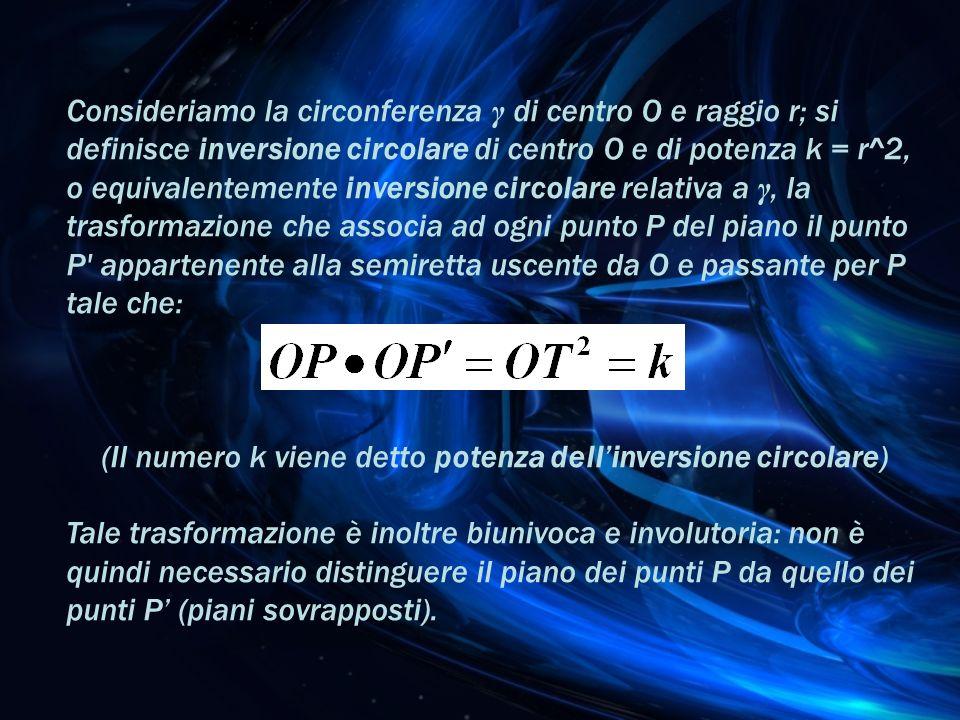 Consideriamo la circonferenza γ di centro O e raggio r; si definisce inversione circolare di centro O e di potenza k = r^2, o equivalentemente inversi