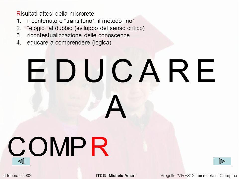 Progetto VIVES 2 micro rete di Ciampino 6 febbraio 2002 ITCG Michele Amari EDUCARE Risultati attesi della microrete: 1.