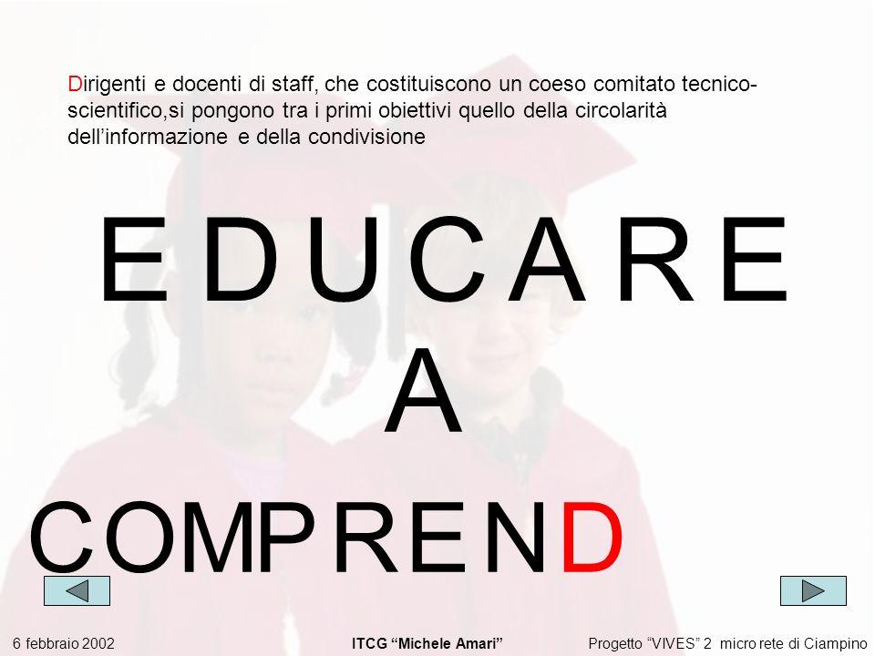 Progetto VIVES 2 micro rete di Ciampino 6 febbraio 2002 ITCG Michele Amari EDUCARE Dirigenti e docenti di staff, che costituiscono un coeso comitato tecnico- scientifico,si pongono tra i primi obiettivi quello della circolarità dellinformazione e della condivisione A COMPREN D