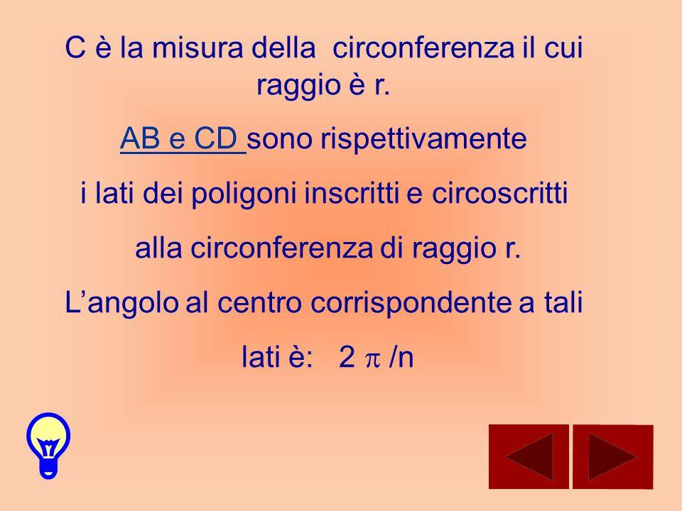C è la misura della circonferenza il cui raggio è r. AB e CD sono rispettivamente i lati dei poligoni inscritti e circoscritti alla circonferenza di r
