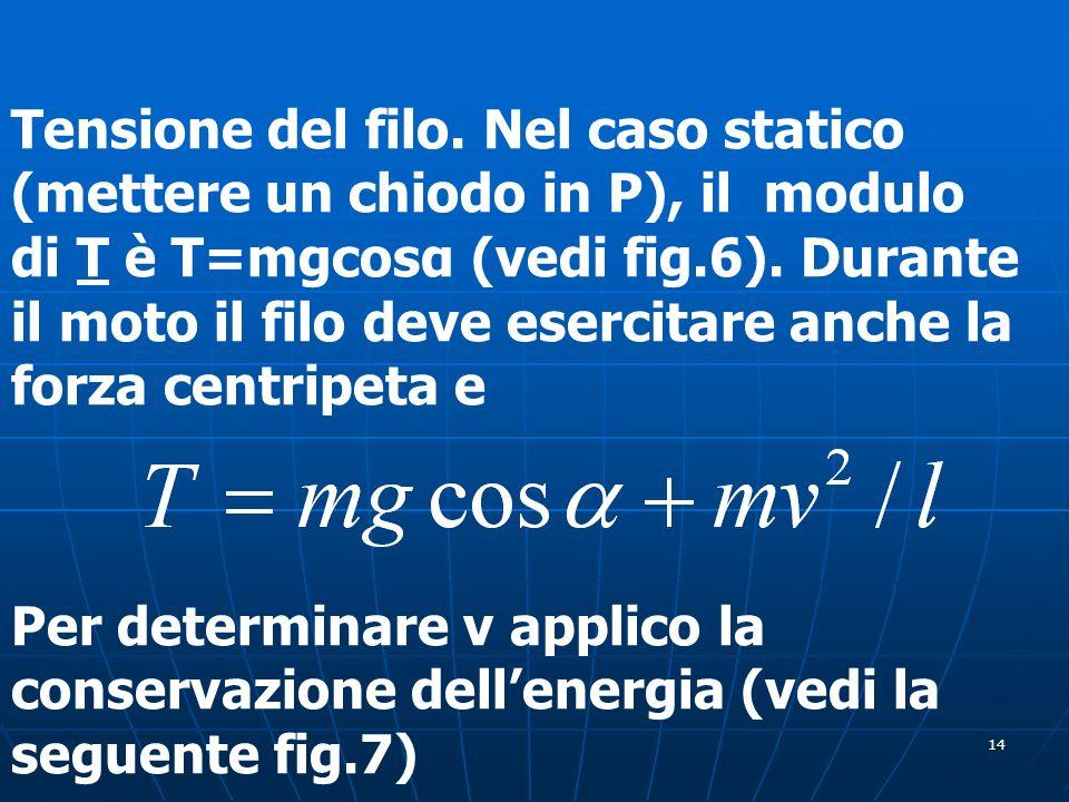 14 Tensione del filo. Nel caso statico (mettere un chiodo in P), il modulo di T è T=mgcosα (vedi fig.6). Durante il moto il filo deve esercitare anche